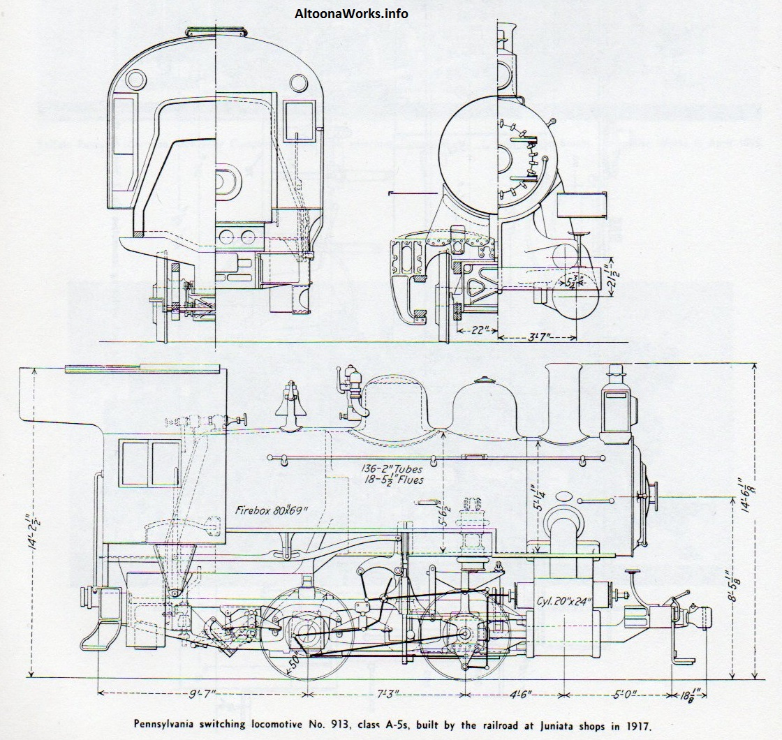 steam engine diagram wiring schemes html
